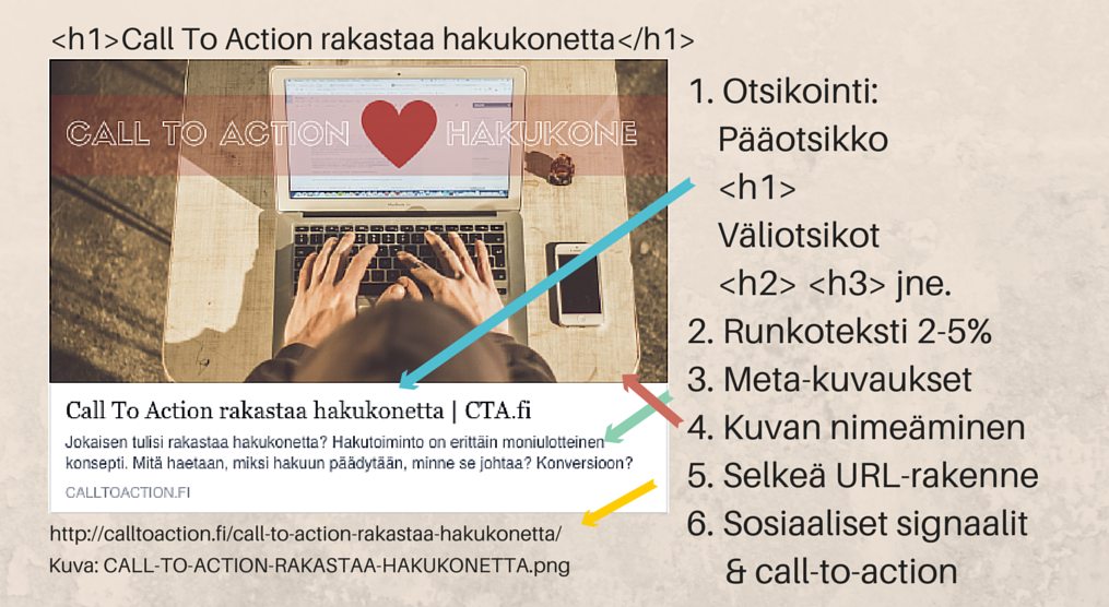 bloggaajan-checklist-call-to-action