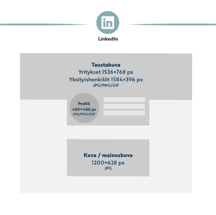 LinkedIn kuvakoot