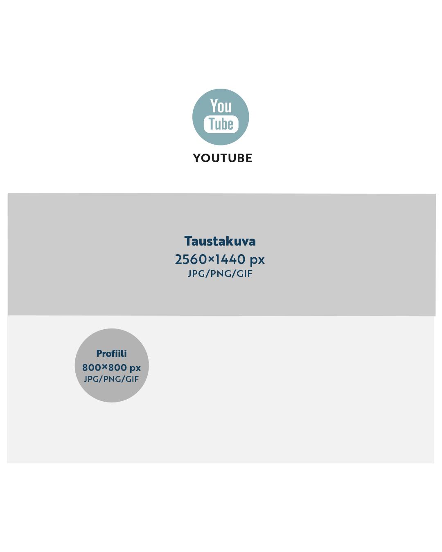youtube kuvakoot 2021